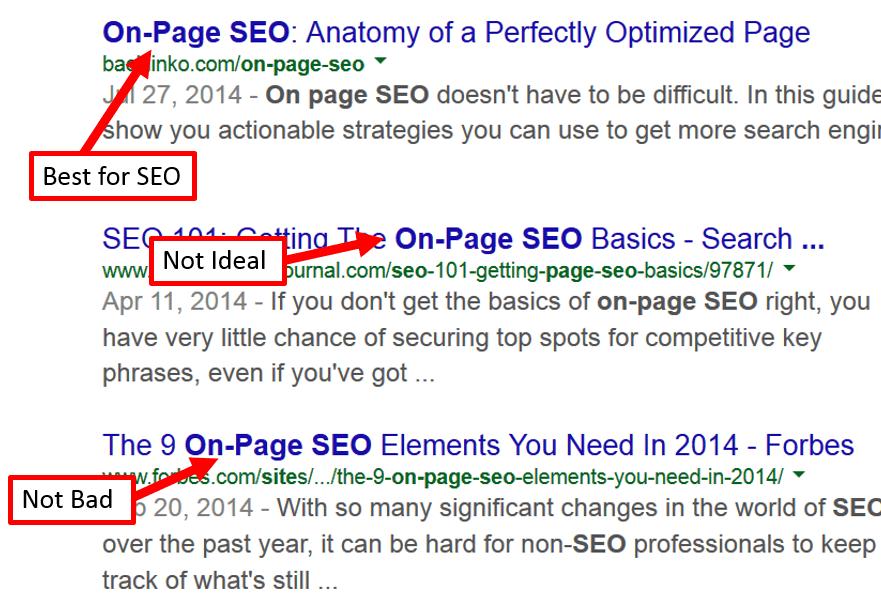 On-page SEO - τίτλοι σελίδας