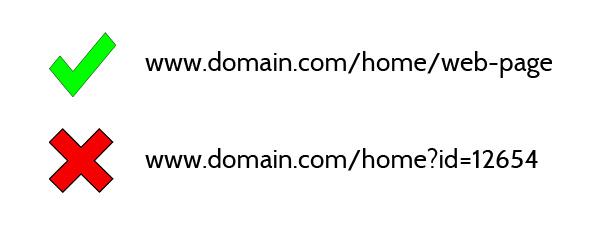 On-page SEO - URL