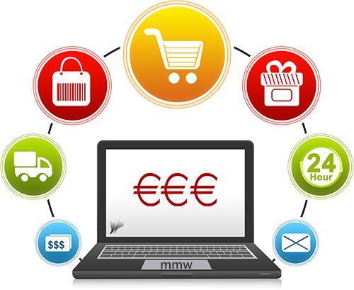 τι είναι το SMS Marketing - e-shop